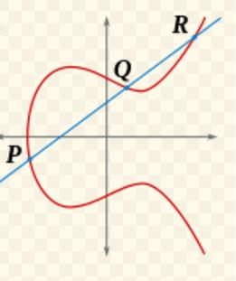Test |P+Q+R=0|